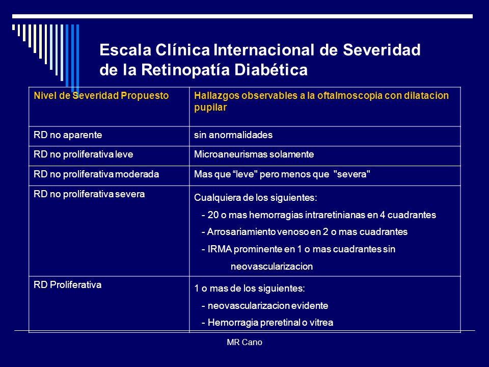 MR Cano Nivel de Severidad PropuestoHallazgos observables a la oftalmoscopia con dilatacion pupilar RD no aparentesin anormalidades RD no proliferativ