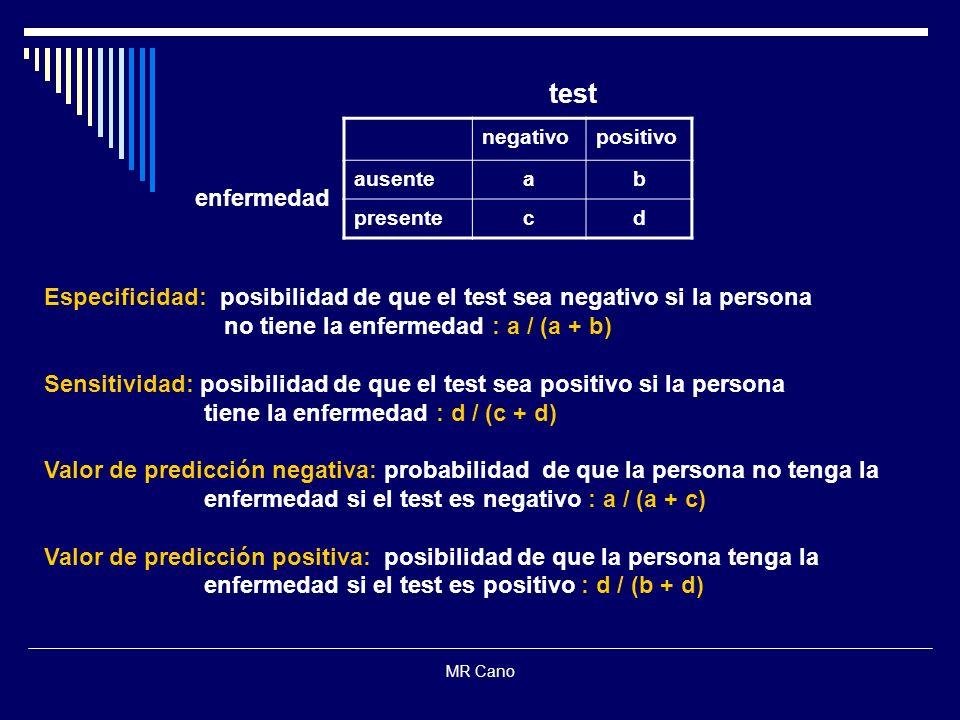 MR Cano negativopositivo ausenteab presentecd test enfermedad Especificidad: posibilidad de que el test sea negativo si la persona no tiene la enferme