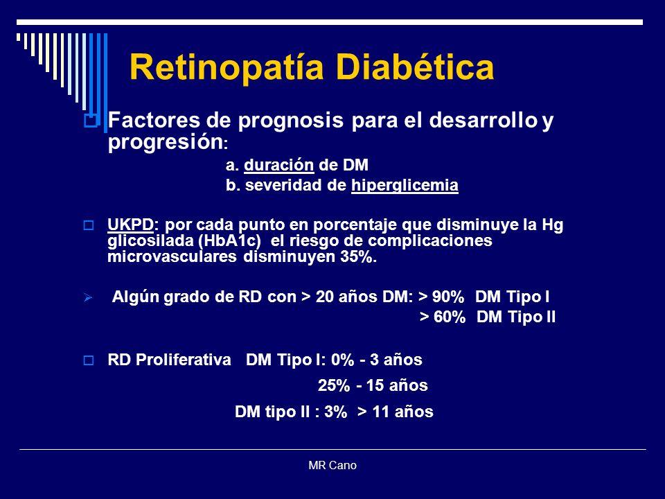 MR Cano Retinopatía Diabética Factores de prognosis para el desarrollo y progresión : a. duración de DM b. severidad de hiperglicemia UKPD: por cada p