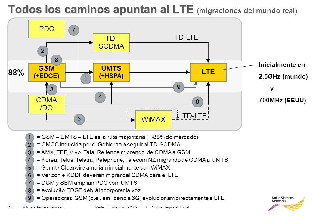 10© Nokia Siemens Networks Medellin 10 de Julio de 2009 XII Cumbre Regulatel Ahciet 1 2 3 4 5 6 7 8 9 = GSM – UMTS – LTE es la ruta majoritária ( ~88%