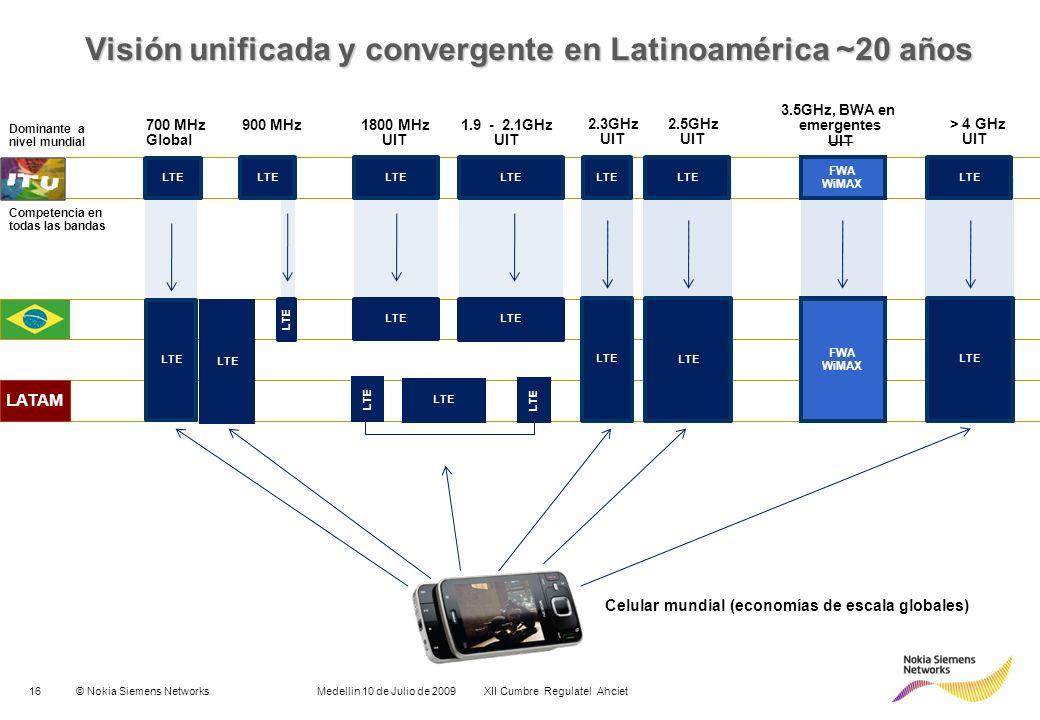 16© Nokia Siemens Networks Medellin 10 de Julio de 2009 XII Cumbre Regulatel Ahciet WiMAX LTE LATAM WiMAX FWA WiMAX LTE 900 MHz LTE 1800 MHz UIT 1.9 -