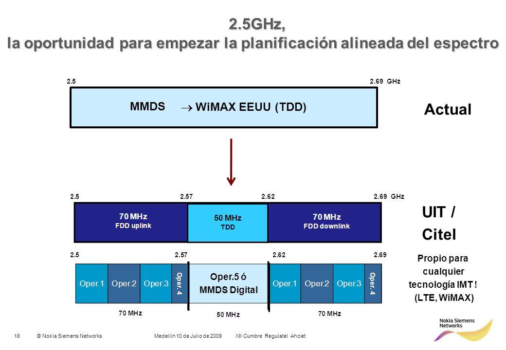 18© Nokia Siemens Networks Medellin 10 de Julio de 2009 XII Cumbre Regulatel Ahciet Actual MMDS 2.5GHz, la oportunidad para empezar la planificación a