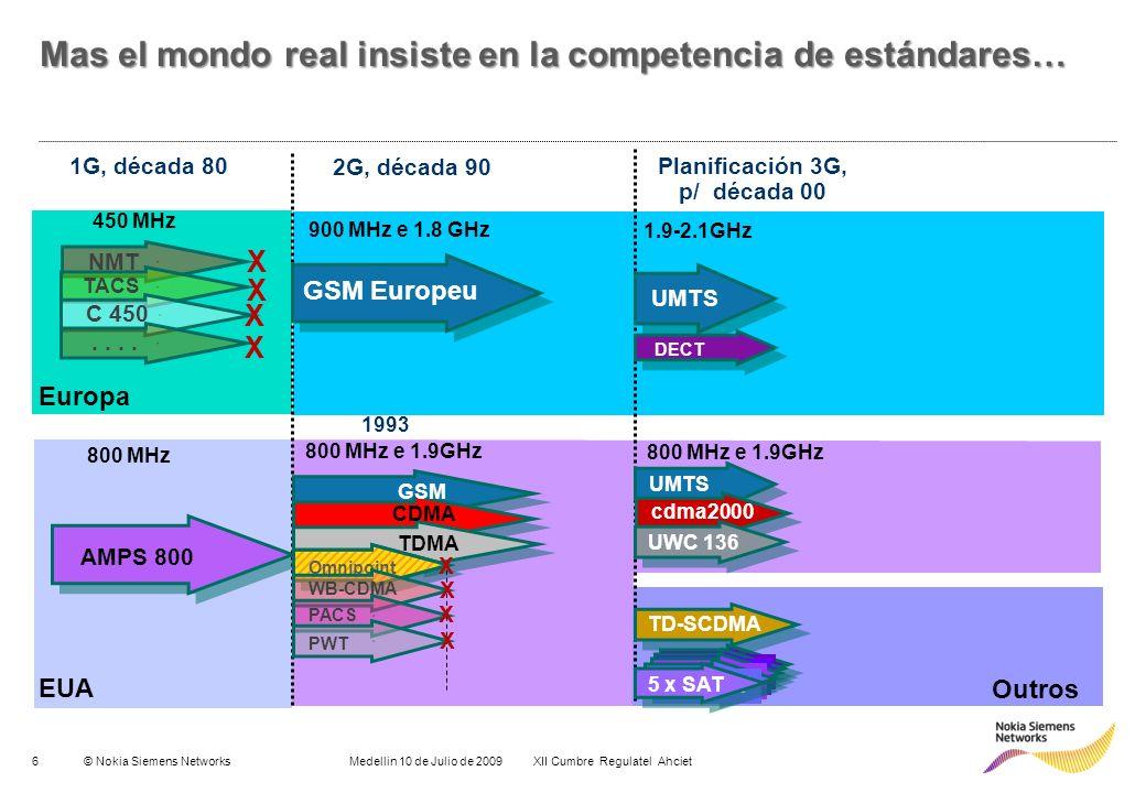 6© Nokia Siemens Networks Medellin 10 de Julio de 2009 XII Cumbre Regulatel Ahciet Outros Europa EUA AMPS 800 450 MHz 800 MHz GSM 800 MHz e 1.9GHz CDM