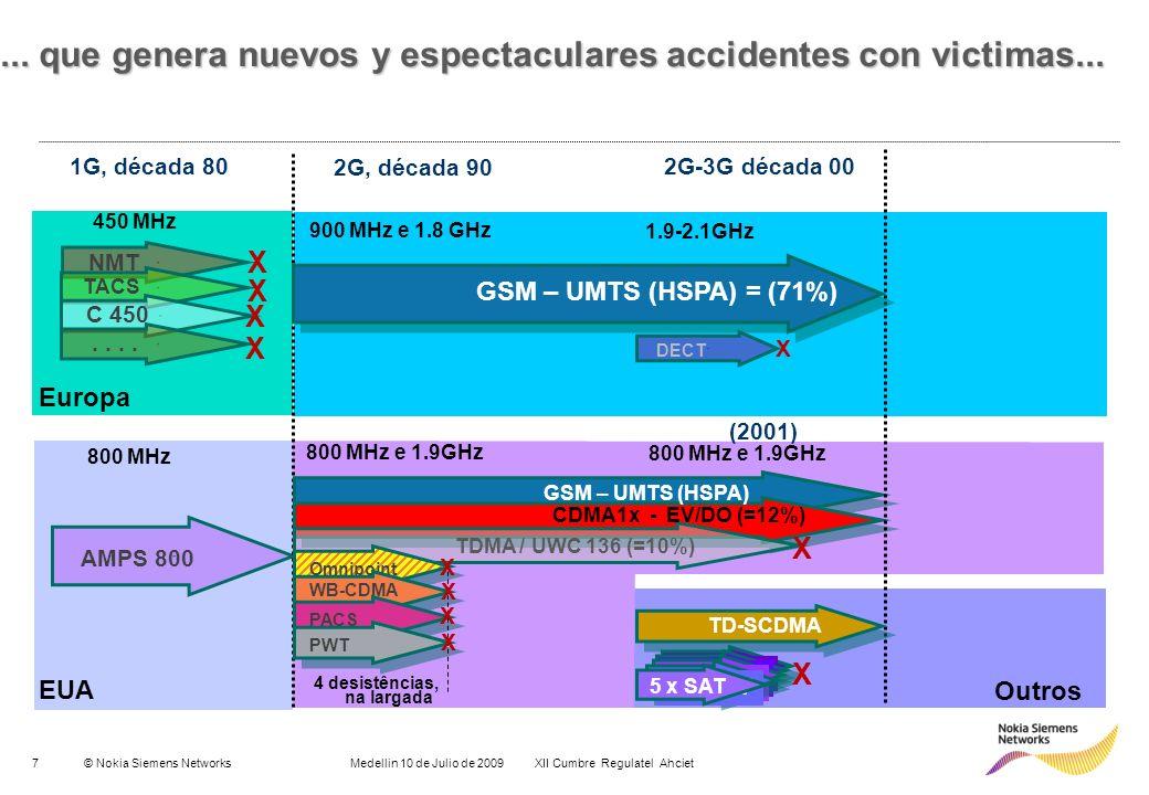 7© Nokia Siemens Networks Medellin 10 de Julio de 2009 XII Cumbre Regulatel Ahciet Outros Europa EUA AMPS 800 450 MHz 800 MHz GSM – UMTS (HSPA) Omnipo