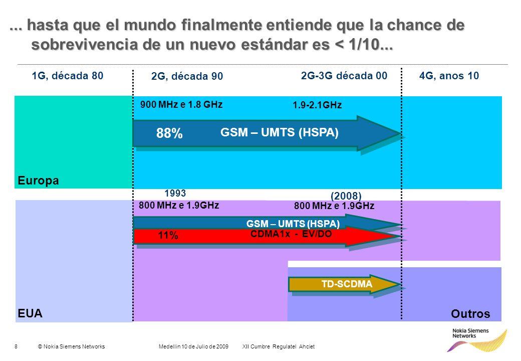 8© Nokia Siemens Networks Medellin 10 de Julio de 2009 XII Cumbre Regulatel Ahciet Outros Europa EUA GSM – UMTS (HSPA) 800 MHz e 1.9GHz CDMA1x - EV/DO