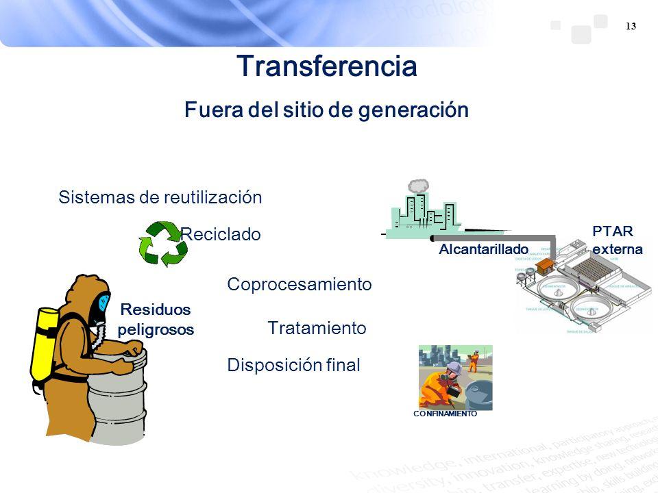 13 Sistemas de reutilización Reciclado Coprocesamiento Tratamiento Disposición final Transferencia Fuera del sitio de generación Residuos peligrosos C