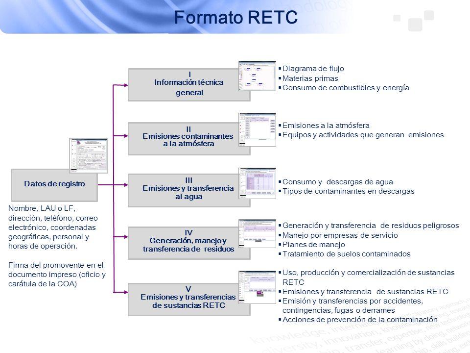 I Información técnica general II Emisiones contaminantes a la atmósfera III Emisiones y transferencia al agua IV Generación, manejo y transferencia de