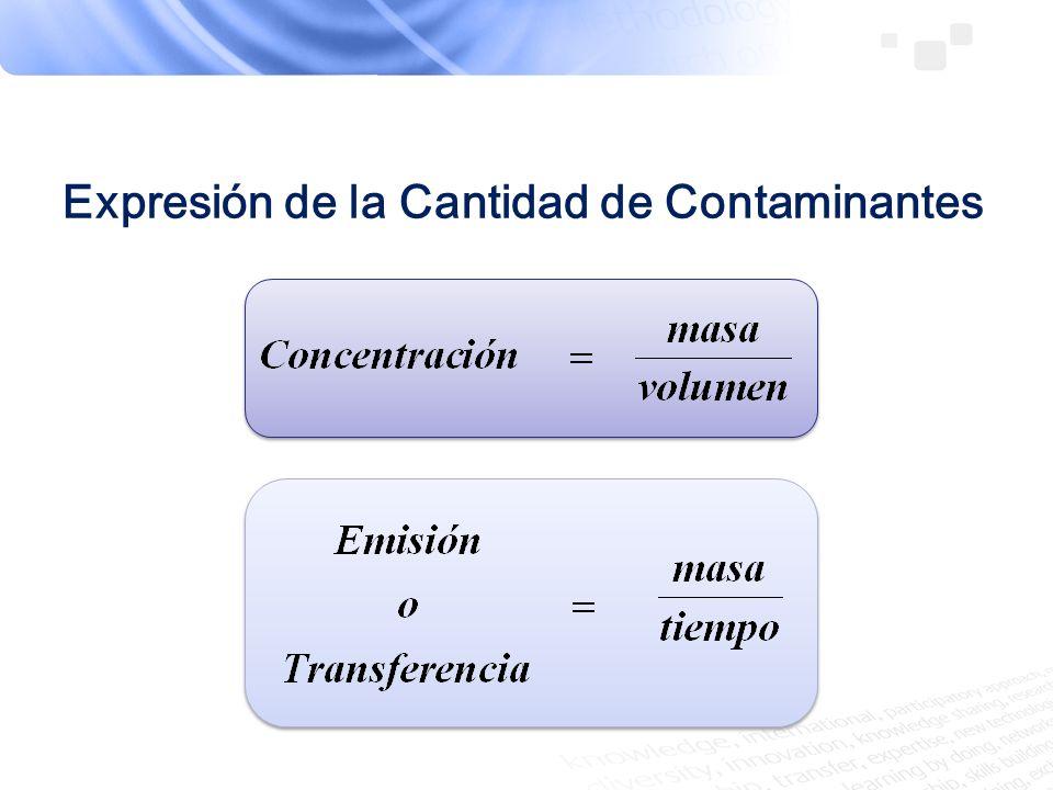 Expresión de la Cantidad de Contaminantes