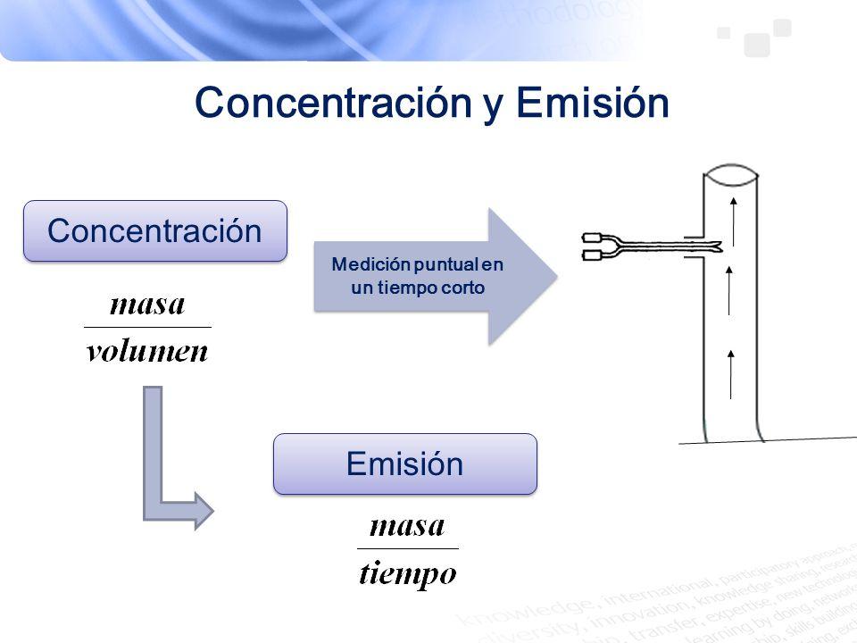 Concentración y Emisión Concentración Medición puntual en un tiempo corto Emisión