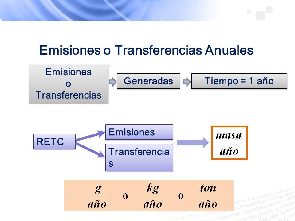 Emisiones o Transferencias Anuales Emisiones RETC Emisiones o Transferencias Emisiones o Transferencias Tiempo = 1 año Generadas Transferencia s