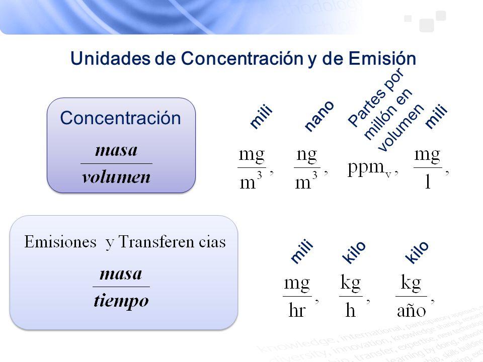 Concentración Unidades de Concentración y de Emisión mili nano mili Partes por millón en volumen mili kilo