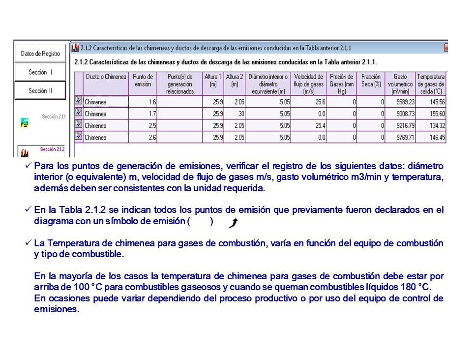 Para los puntos de generación de emisiones, verificar el registro de los siguientes datos: diámetro interior (o equivalente) m, velocidad de flujo de
