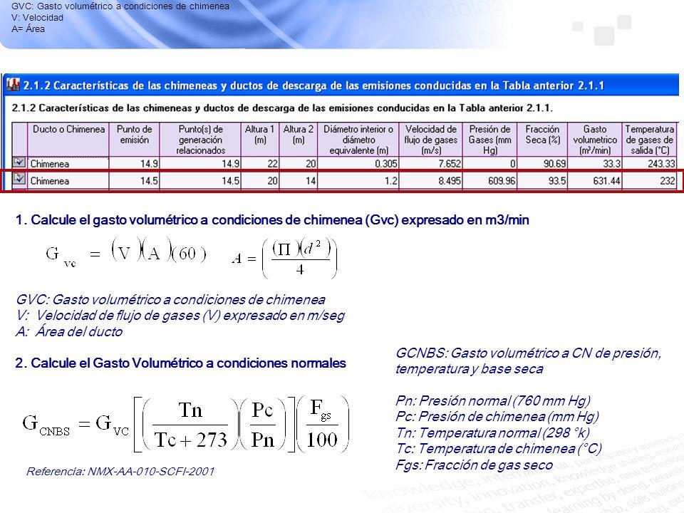GVC: Gasto volumétrico a condiciones de chimenea V: Velocidad A= Área 1. Calcule el gasto volumétrico a condiciones de chimenea (Gvc) expresado en m3/