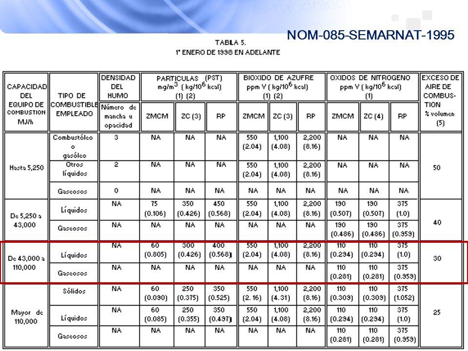 NOM-085-SEMARNAT-1995