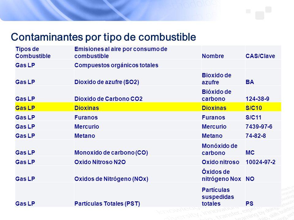 Tipos de Combustible Emisiones al aire por consumo de combustibleNombreCAS/Clave Gas LPCompuestos orgánicos totales Gas LPDioxido de azufre (SO2) Biox