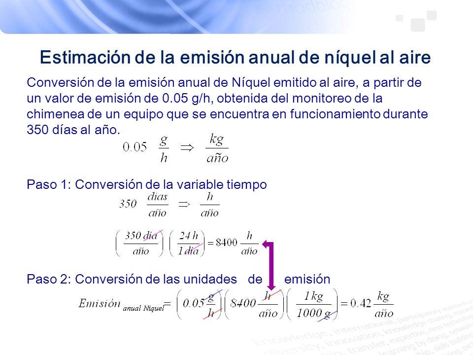 Conversión de la emisión anual de Níquel emitido al aire, a partir de un valor de emisión de 0.05 g/h, obtenida del monitoreo de la chimenea de un equ