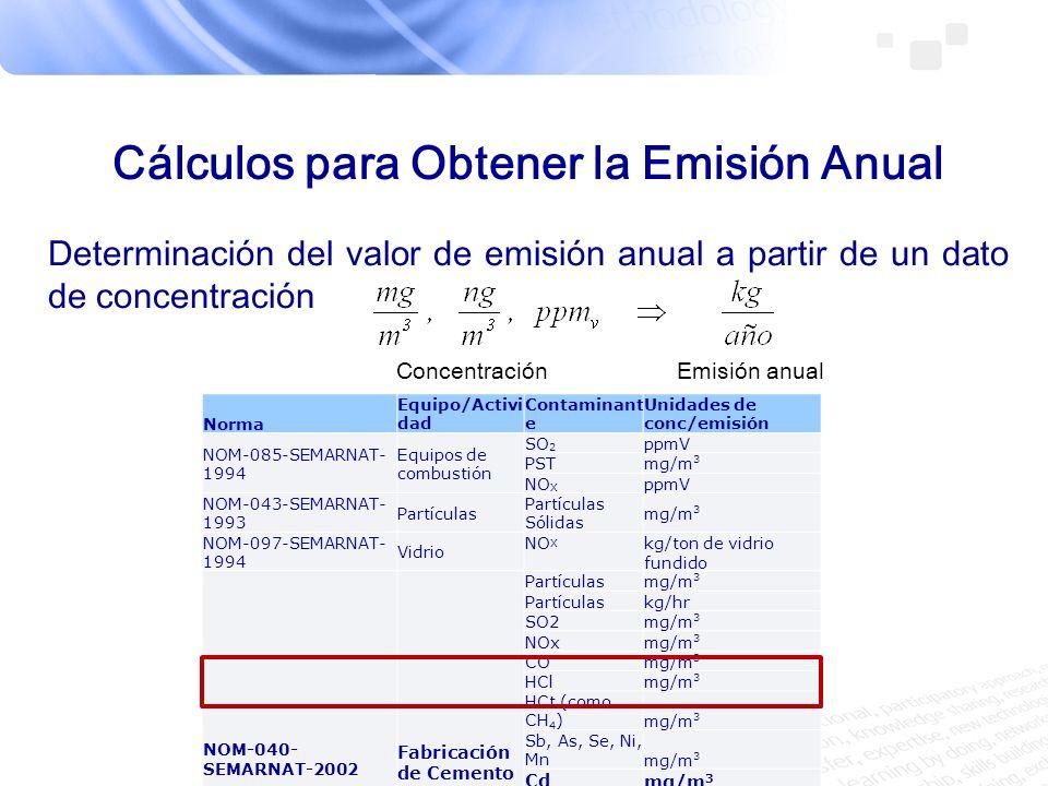 Cálculos para Obtener la Emisión Anual Calcular la emisión anual de cadmio en unidades de kg/año, a partir de los resultados de monitoreo, de un horno de calcinación de clinker, que opera 6600 horas al año.
