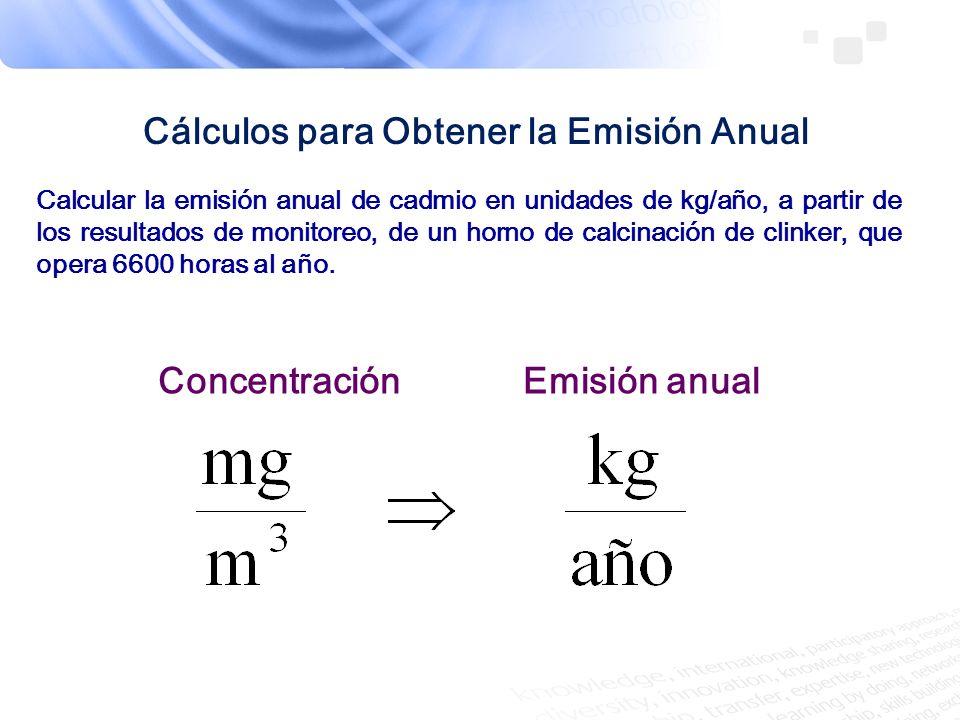 Cálculos para Obtener la Emisión Anual Gasto volumétrico Concentración Los valores que se obtuvieron del monitoreo son los siguientes: Emisión de cadmio= ¿.