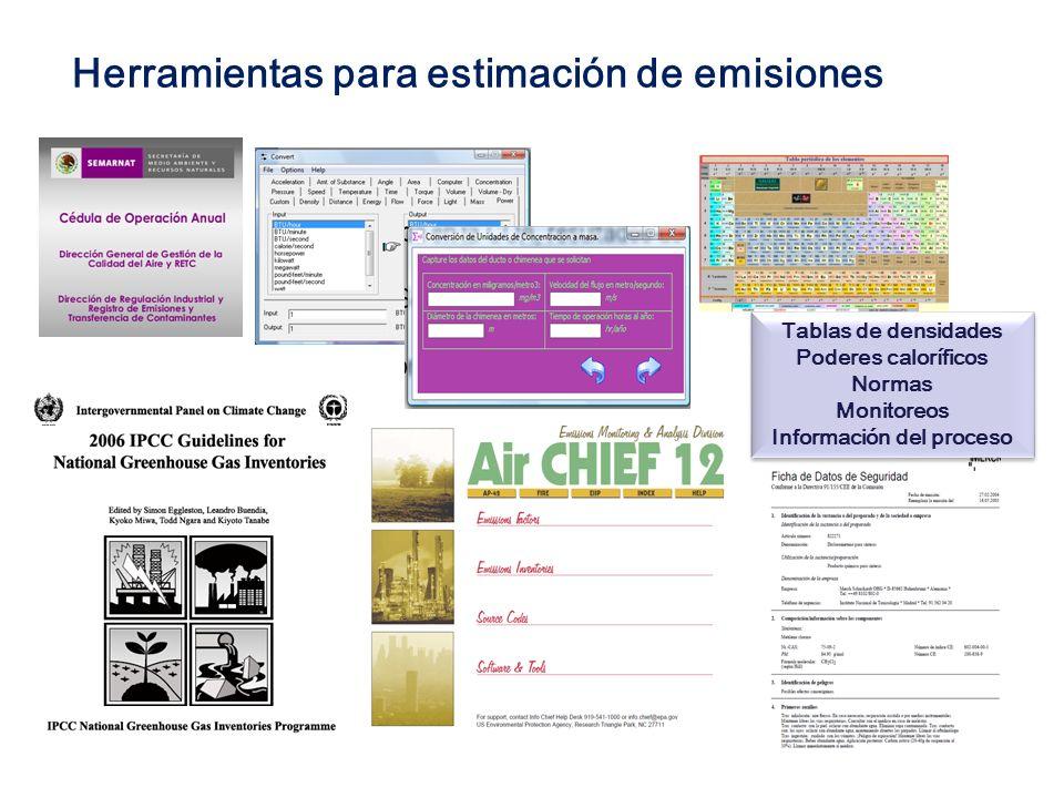 Herramientas para estimación de emisiones Tablas de densidades Poderes caloríficos Normas Monitoreos Información del proceso Tablas de densidades Pode