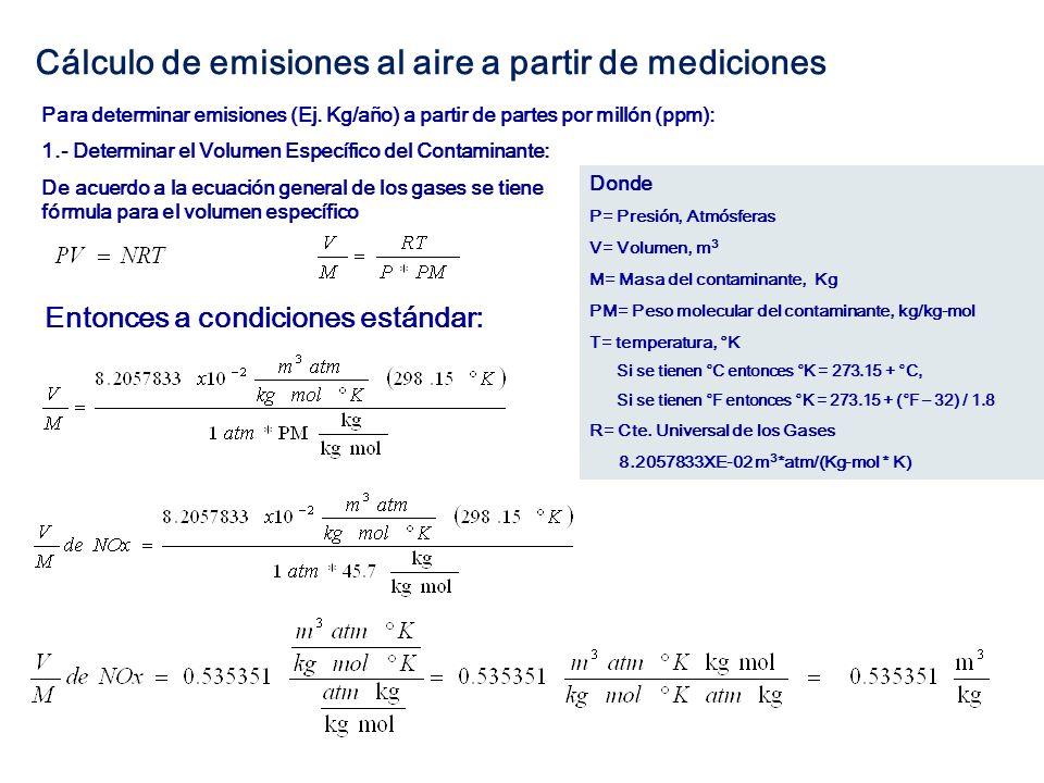 Cálculo de emisiones al aire a partir de mediciones Para determinar emisiones (Ej. Kg/año) a partir de partes por millón (ppm): 1.- Determinar el Volu
