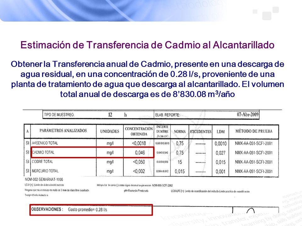 Estimación de Transferencia de Cadmio al Alcantarillado Cálculo la transferencia anual a partir de valores de concentración Donde Transferencia anual = Transferencias anual del contaminante (kg/año) C = Concentración del contaminante (mg/l ) V = Volumen de la descarga (m 3 /año), conocido también como gasto volumétrico Ecuación: Datos Transferencia de Cadmio = ¿.