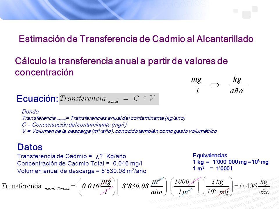 Estimación de Transferencia de Cadmio al Alcantarillado Cálculo la transferencia anual a partir de valores de concentración Donde Transferencia anual