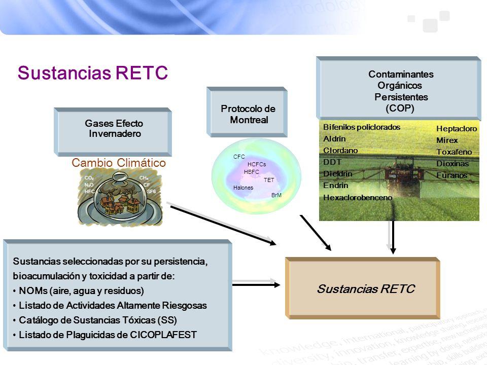 Sustancias RETC Gases Efecto Invernadero Protocolo de Montreal Contaminantes Orgánicos Persistentes (COP) Sustancias RETC CFC HCFCs HBFC TET Halones B