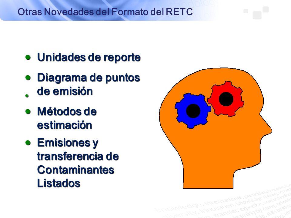 Otras Novedades del Formato del RETC Unidades de reporte Unidades de reporte Diagrama de puntos de emisión Diagrama de puntos de emisión Métodos de es