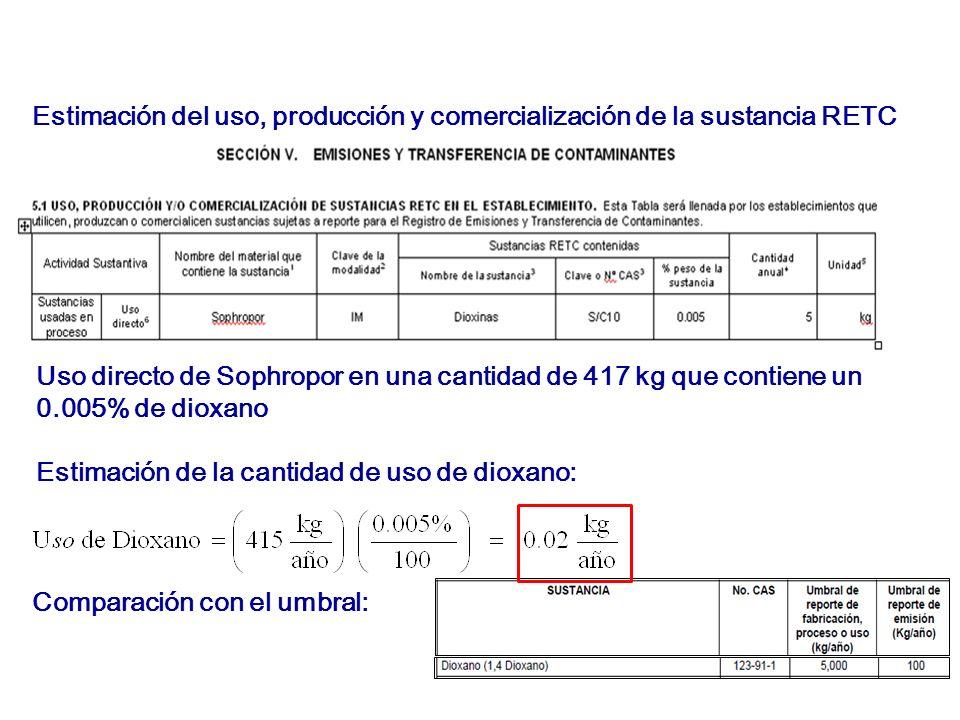 Estimación del uso, producción y comercialización de la sustancia RETC Uso directo de Sophropor en una cantidad de 417 kg que contiene un 0.005% de di