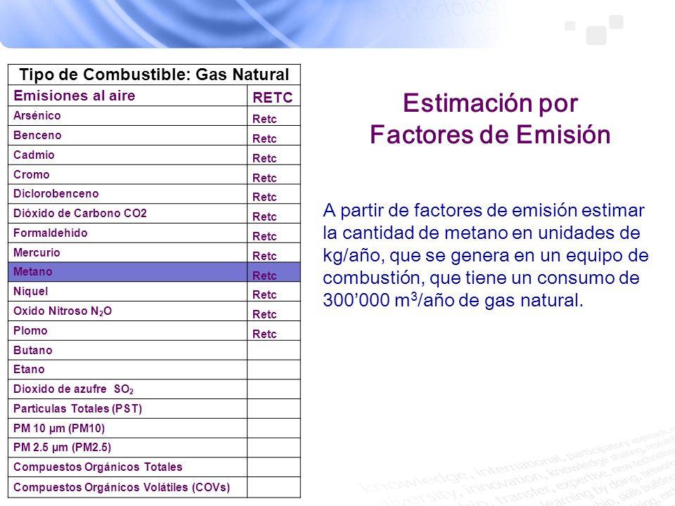 Tipo de Combustible: Gas Natural Emisiones al aire RETC Arsénico Retc Benceno Retc Cadmio Retc Cromo Retc Diclorobenceno Retc Dióxido de Carbono CO2 R