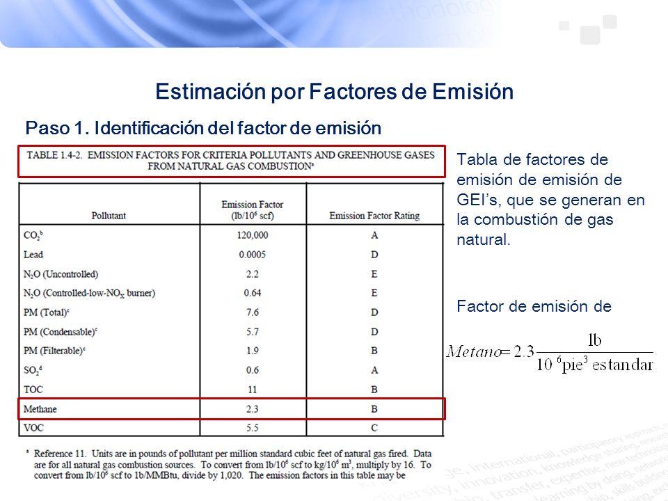 Paso 1. Identificación del factor de emisión Tabla de factores de emisión de emisión de GEIs, que se generan en la combustión de gas natural. Factor d