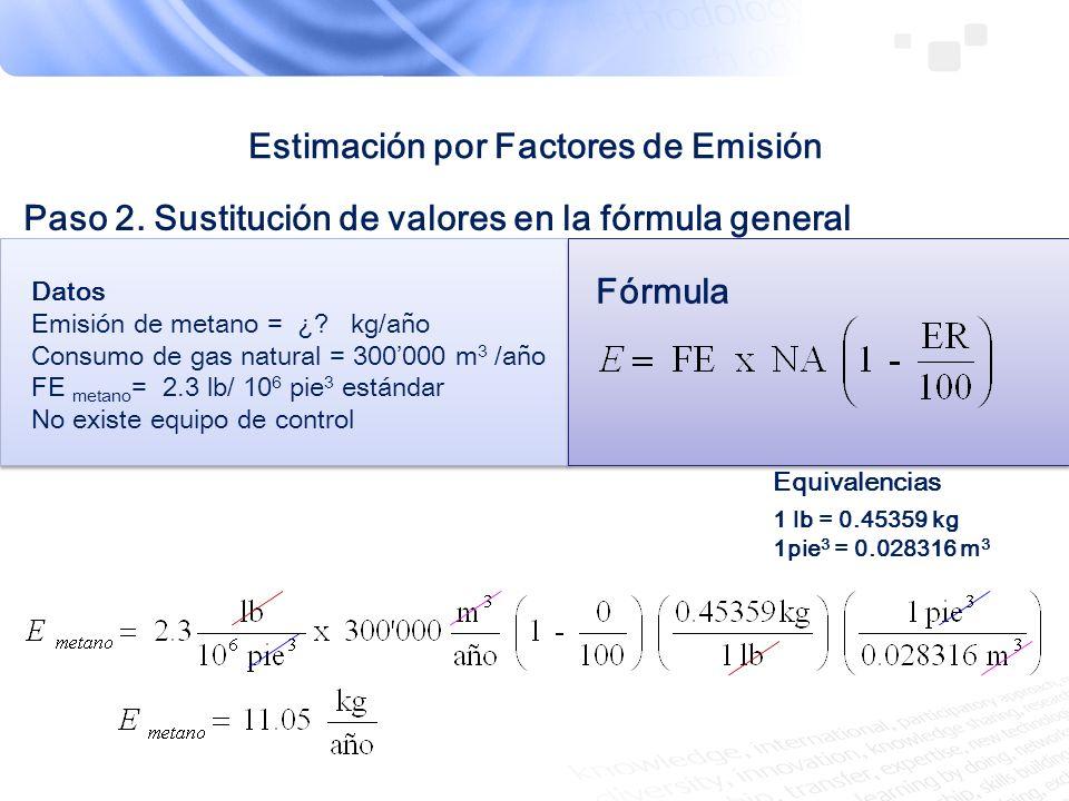 Datos Emisión de metano = ¿? kg/año Consumo de gas natural = 300000 m 3 /año FE metano = 2.3 lb/ 10 6 pie 3 estándar No existe equipo de control Fórmu