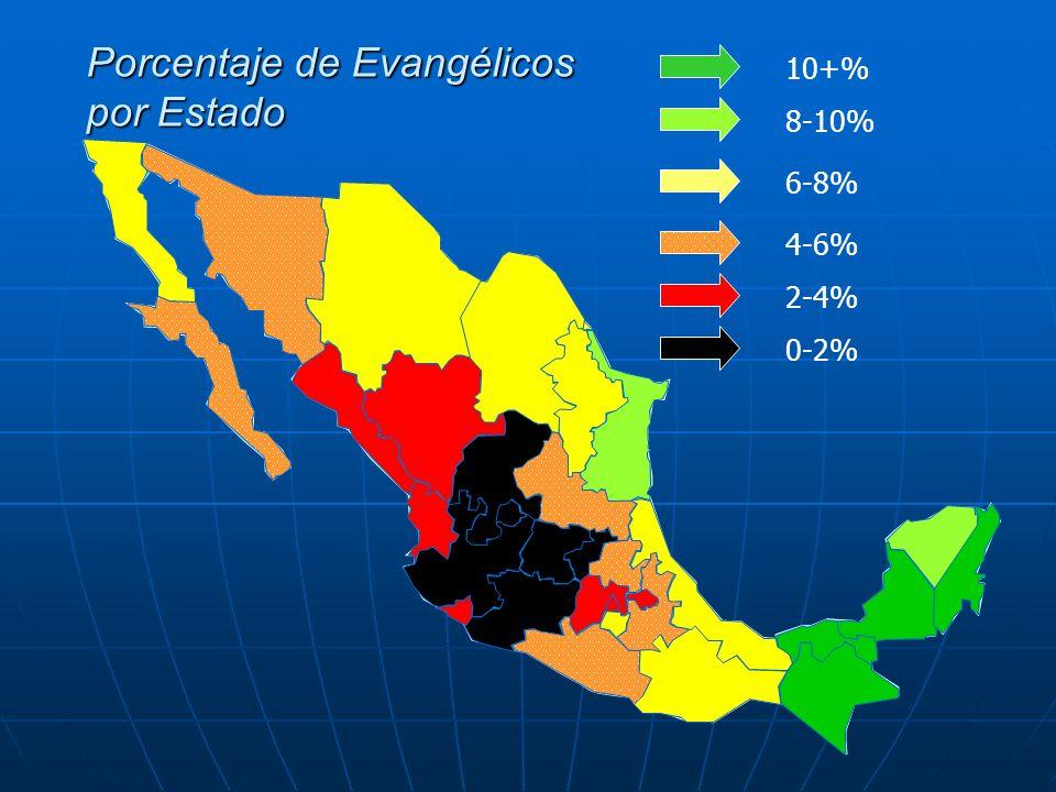 0-2% 2-4% 4-6% 6-8% 8-10% 10+% Porcentaje de Evangélicos por Estado