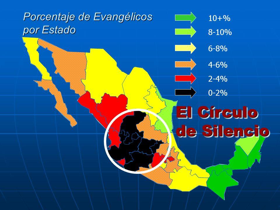 0-2% 2-4% 4-6% 6-8% 8-10% 10+% El Círculo de Silencio El Círculo de Silencio Porcentaje de Evangélicos por Estado