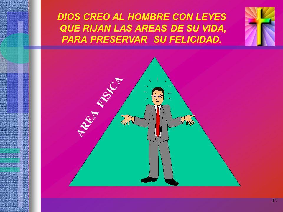 17 DIOS CREO AL HOMBRE CON LEYES QUE RIJAN LAS AREAS DE SU VIDA, PARA PRESERVAR SU FELICIDAD. DIOS CREO AL HOMBRE CON LEYES QUE RIJAN LAS AREAS DE SU