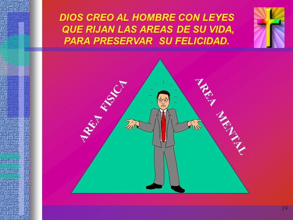 19 DIOS CREO AL HOMBRE CON LEYES QUE RIJAN LAS AREAS DE SU VIDA, PARA PRESERVAR SU FELICIDAD. DIOS CREO AL HOMBRE CON LEYES QUE RIJAN LAS AREAS DE SU