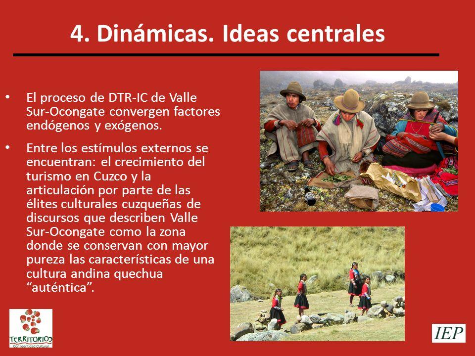 4. Dinámicas. Ideas centrales El proceso de DTR-IC de Valle Sur-Ocongate convergen factores endógenos y exógenos. Entre los estímulos externos se encu