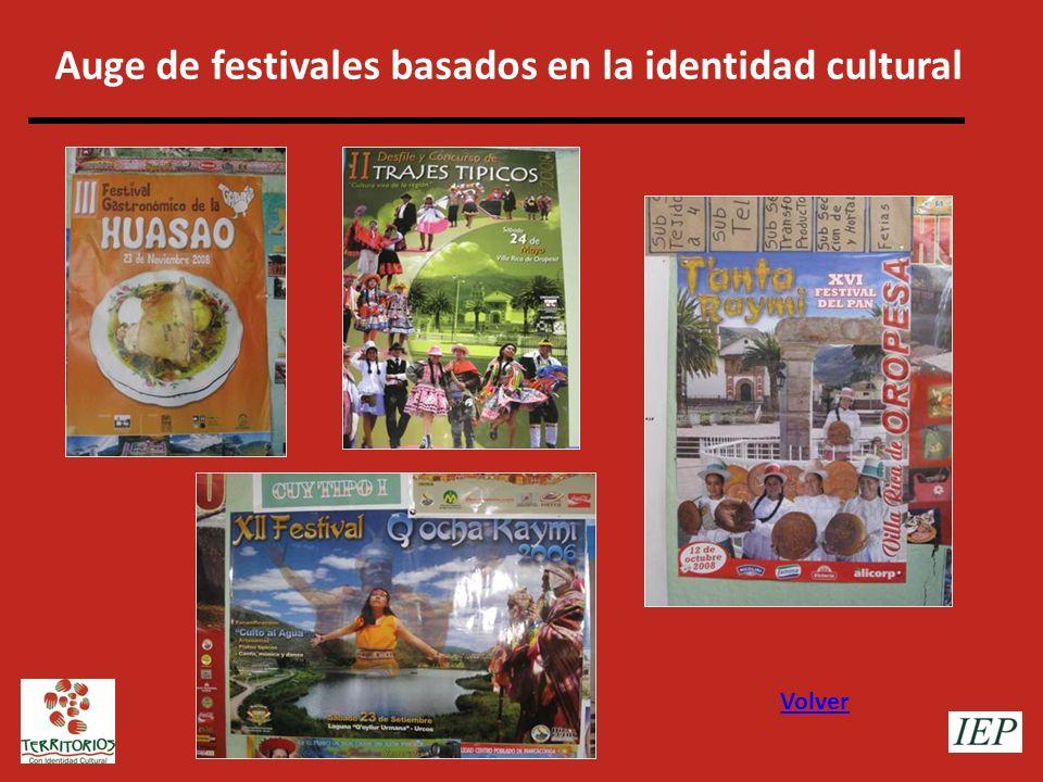 Auge de festivales basados en la identidad cultural Volver