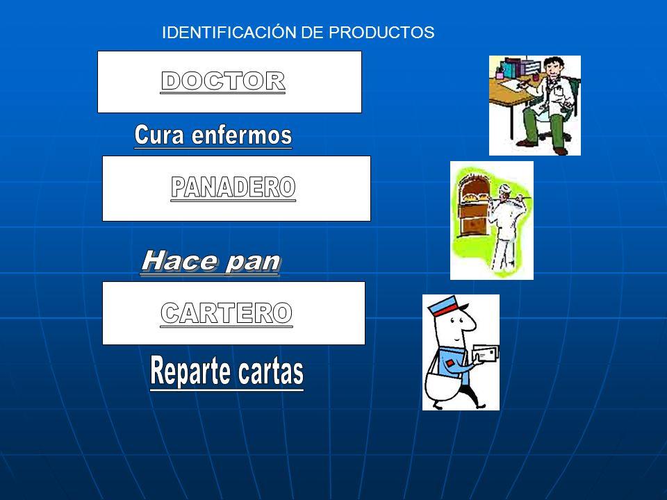 IDENTIFICACIÓN DE PRODUCTOS