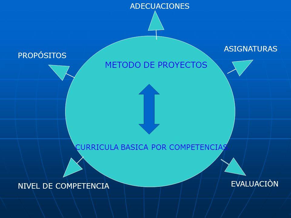 CURRICULA BASICA POR COMPETENCIAS. METODO DE PROYECTOS ASIGNATURAS ADECUACIONES PROPÓSITOS EVALUACIÒN NIVEL DE COMPETENCIA
