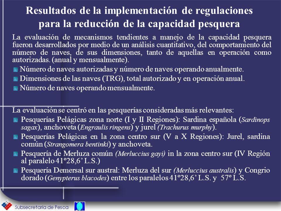 Resultados de la implementación de regulaciones para la reducción de la capacidad pesquera La evaluación de mecanismos tendientes a manejo de la capac