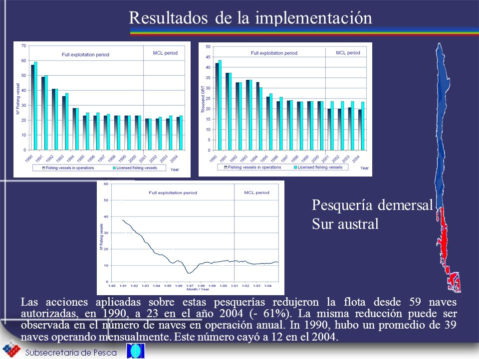 Resultados de la implementación Las acciones aplicadas sobre estas pesquerías redujeron la flota desde 59 naves autorizadas, en 1990, a 23 en el año 2
