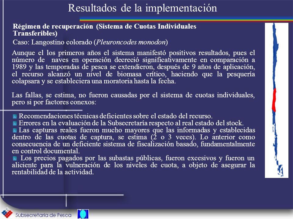 Resultados de la implementación Régimen de recuperación (Sistema de Cuotas Individuales Transferibles) Caso: Langostino colorado (Pleuroncodes monodon
