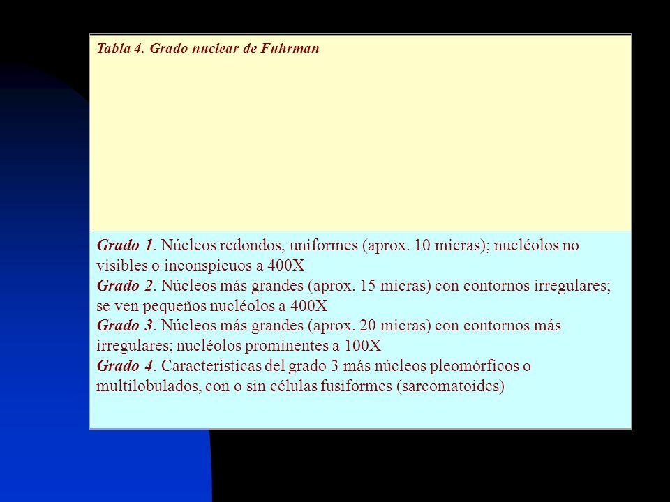 Tabla 4. Grado nuclear de Fuhrman Grado 1. Núcleos redondos, uniformes (aprox. 10 micras); nucléolos no visibles o inconspicuos a 400X Grado 2. Núcleo