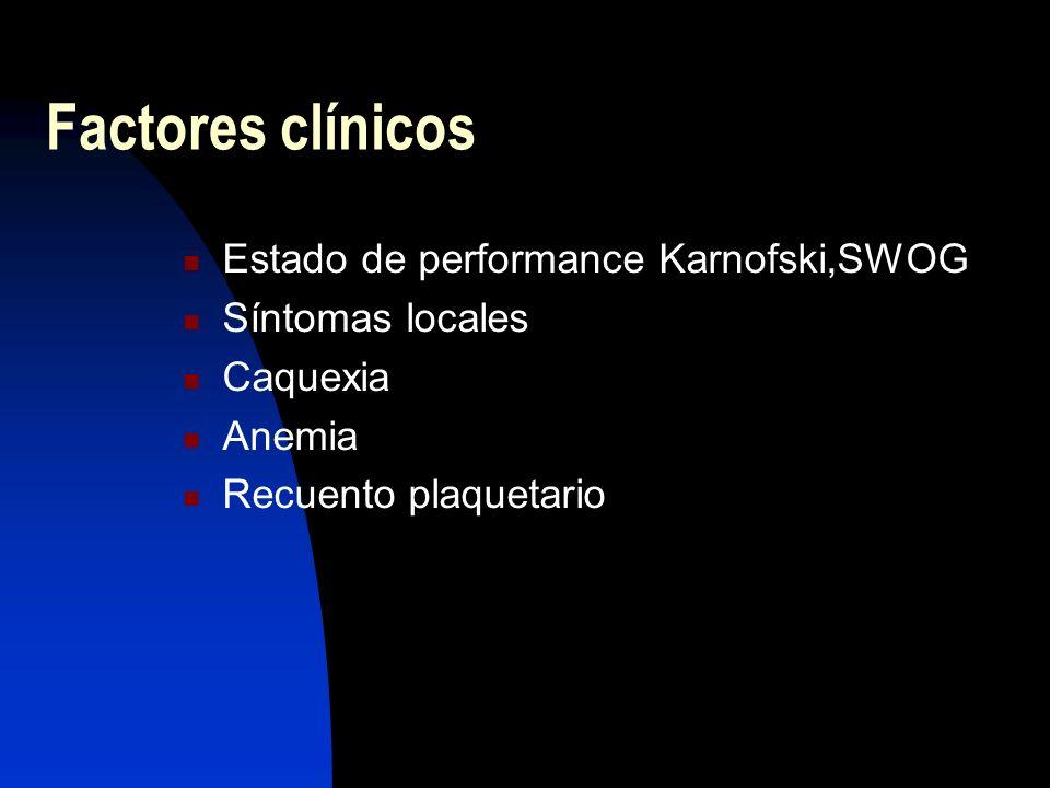 Factores clínicos Estado de performance Karnofski,SWOG Síntomas locales Caquexia Anemia Recuento plaquetario