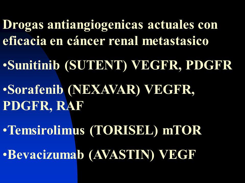 Drogas antiangiogenicas actuales con eficacia en cáncer renal metastasico Sunitinib (SUTENT) VEGFR, PDGFR Sorafenib (NEXAVAR) VEGFR, PDGFR, RAF Temsir