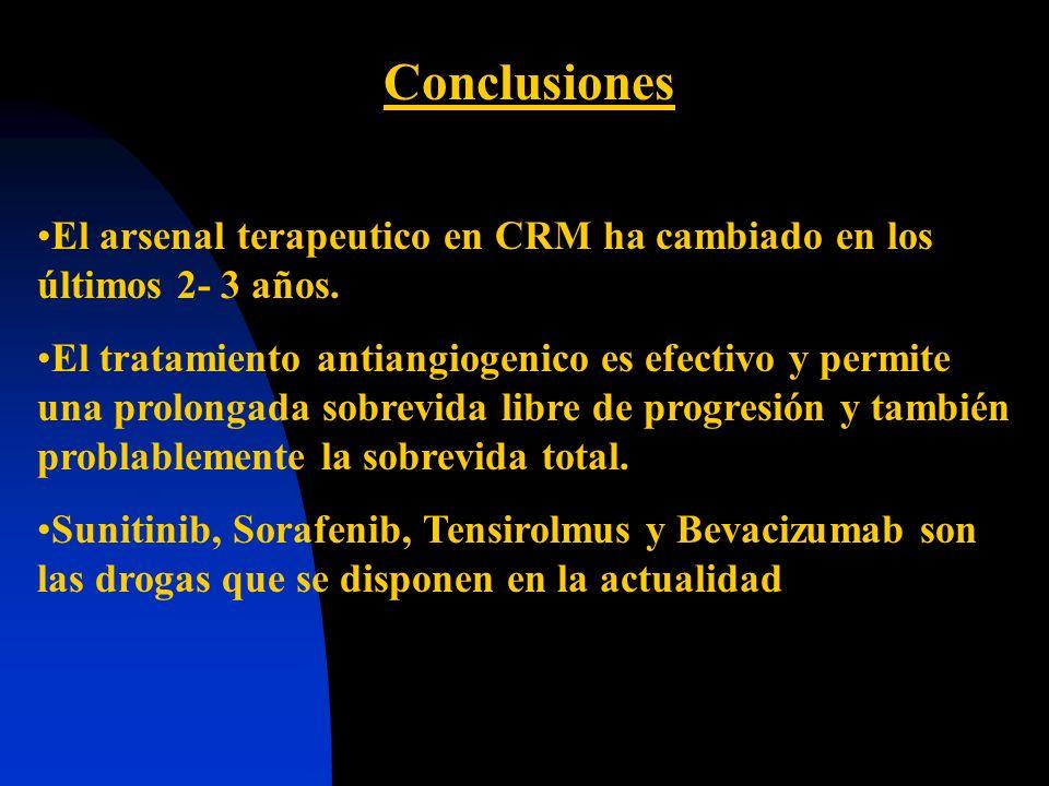 Conclusiones El arsenal terapeutico en CRM ha cambiado en los últimos 2- 3 años. El tratamiento antiangiogenico es efectivo y permite una prolongada s