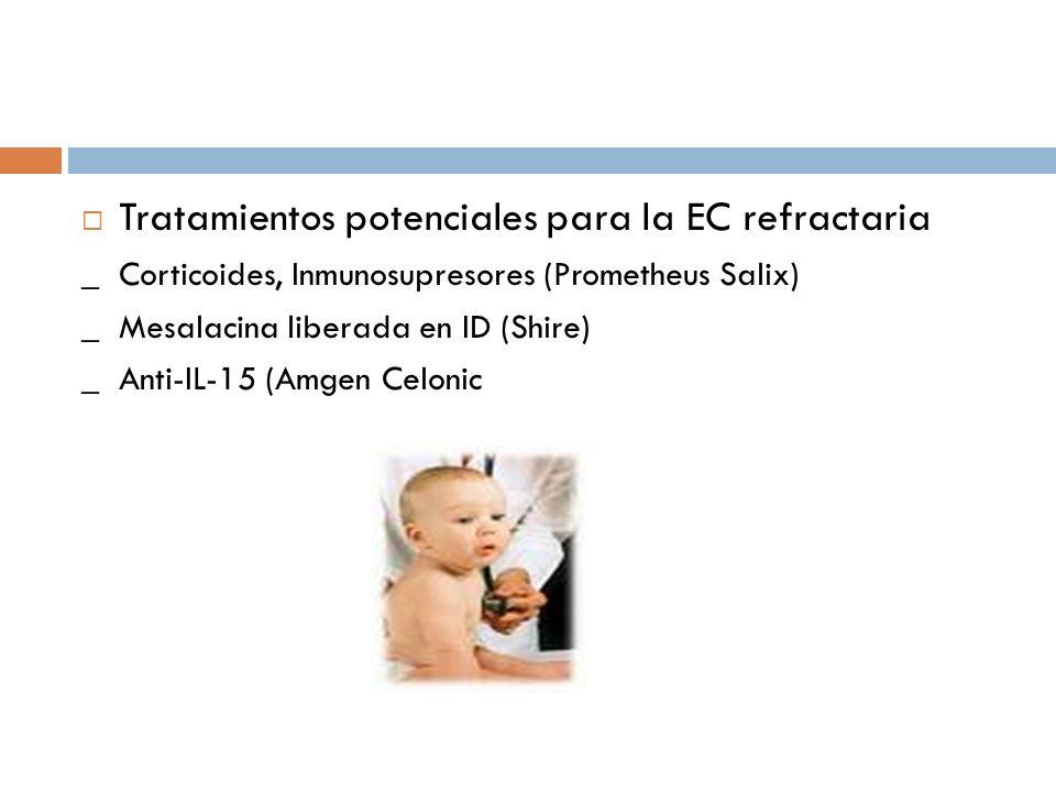 Pre-ClínicoFase IFase IIFase III II aII bPivotal #1Pivotal #2 ~ 5 años ~ 2 años ~ 3 años ~ 4 a 5 años $800 Millones - $1 Mil Millones 0 15 años NexPep (Vacuna) DSM (AN-PEP) Prin.