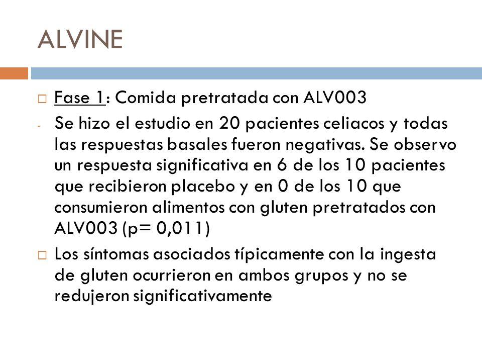 ALVINE 2 estudios en Fase 1 en USA, mostro pruebas de actividad biológica 10% Ac anti- ALV003.