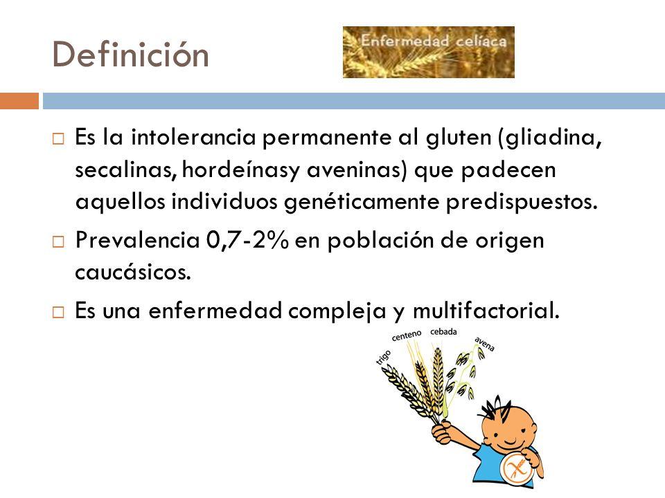 Patogenia Ingesta de gluten provoca alteraciones de carácter autoinmune en la mucosa del intestino delgado (atrofia grave), como consecuencia provoca malabsorción de nutrientes y vitaminas esenciales para la vida.